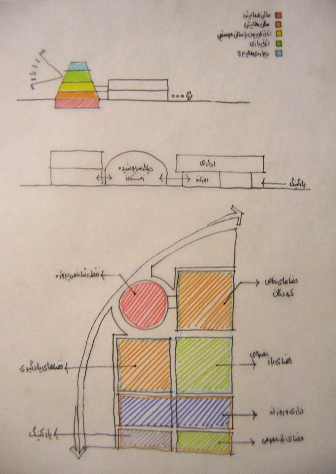 پاورپوینت تحلیل معماری مهد کودک